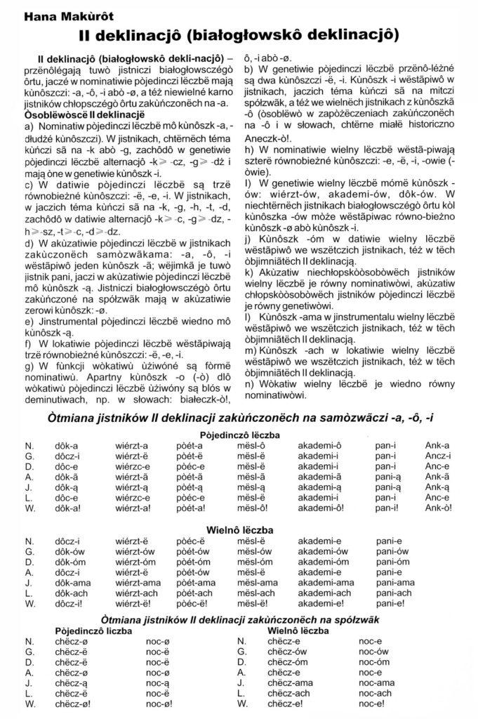 II deklinacjo_ image00184
